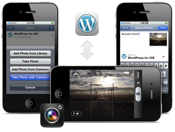WordPress integrates Camera+