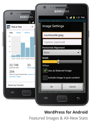 Version 2.2 of WordPress for Android: Featured Images & All-New Stats