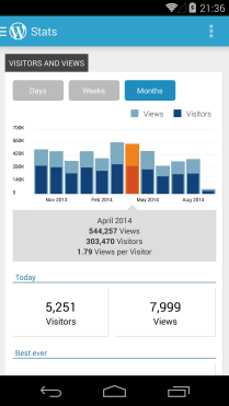 native-stats-month